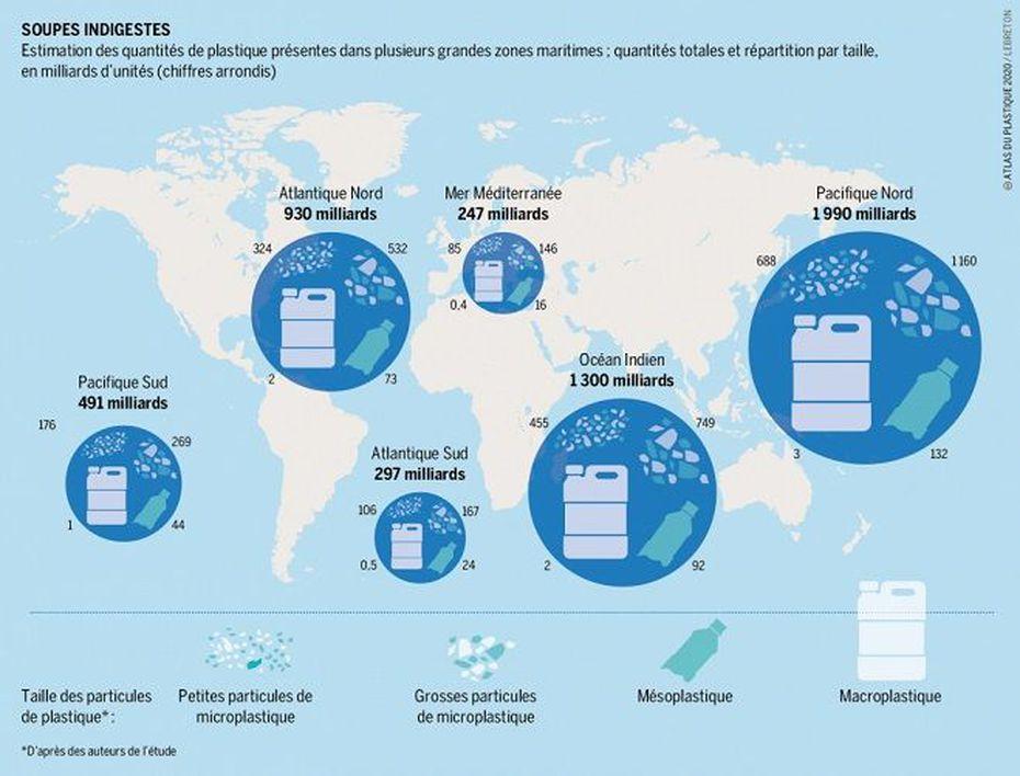 atlas du plastique - éco conception nutripure