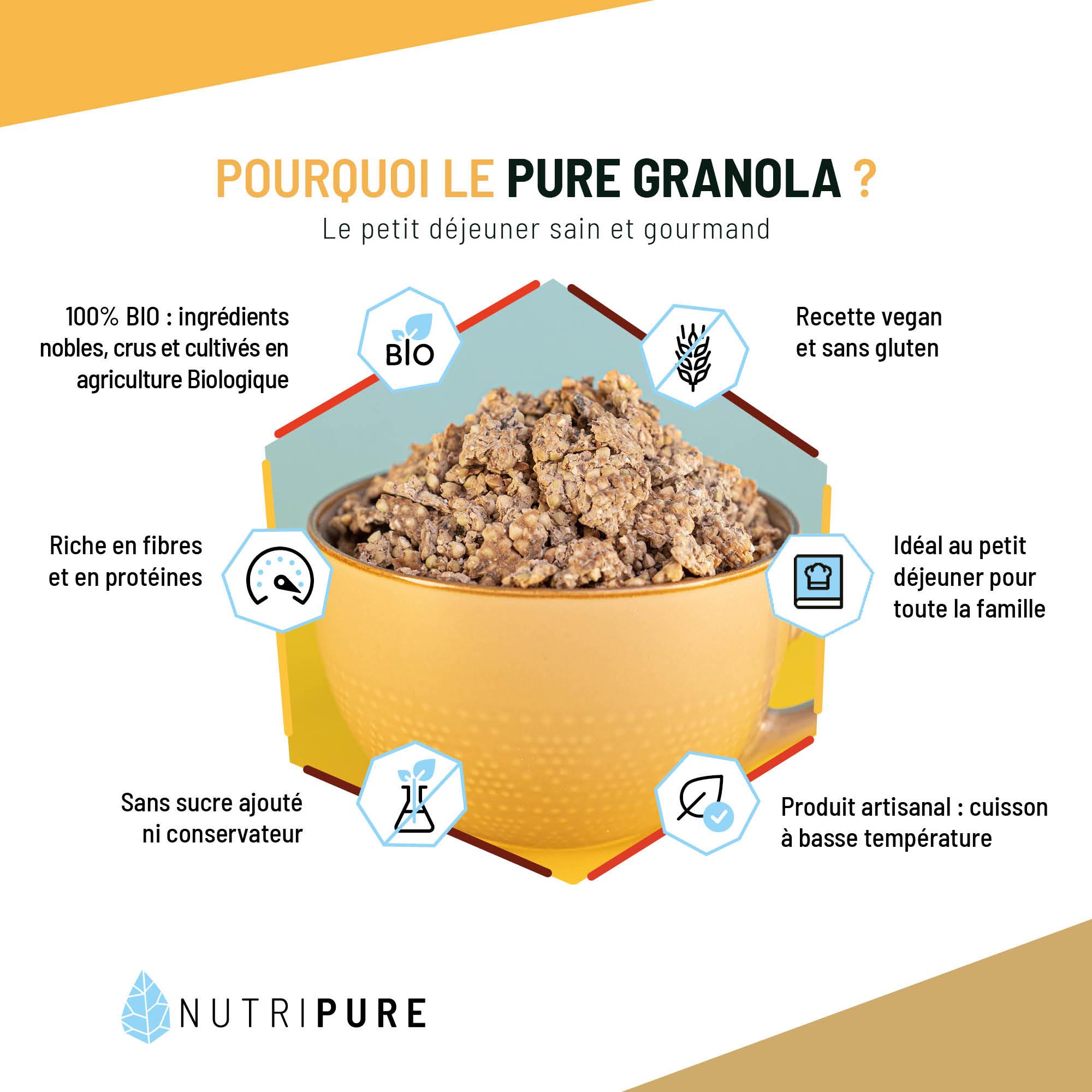 Bienfaits du granola