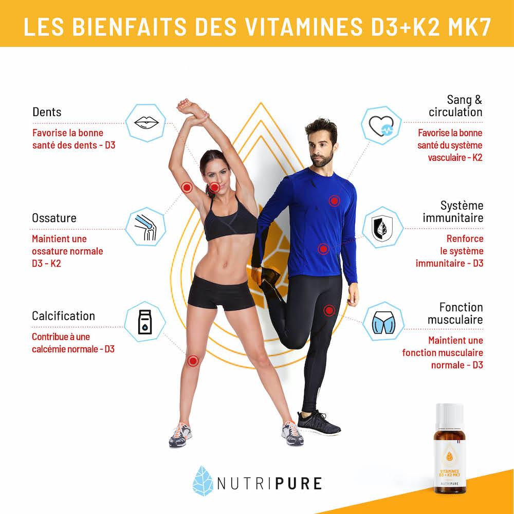 bienfaits vitamine D