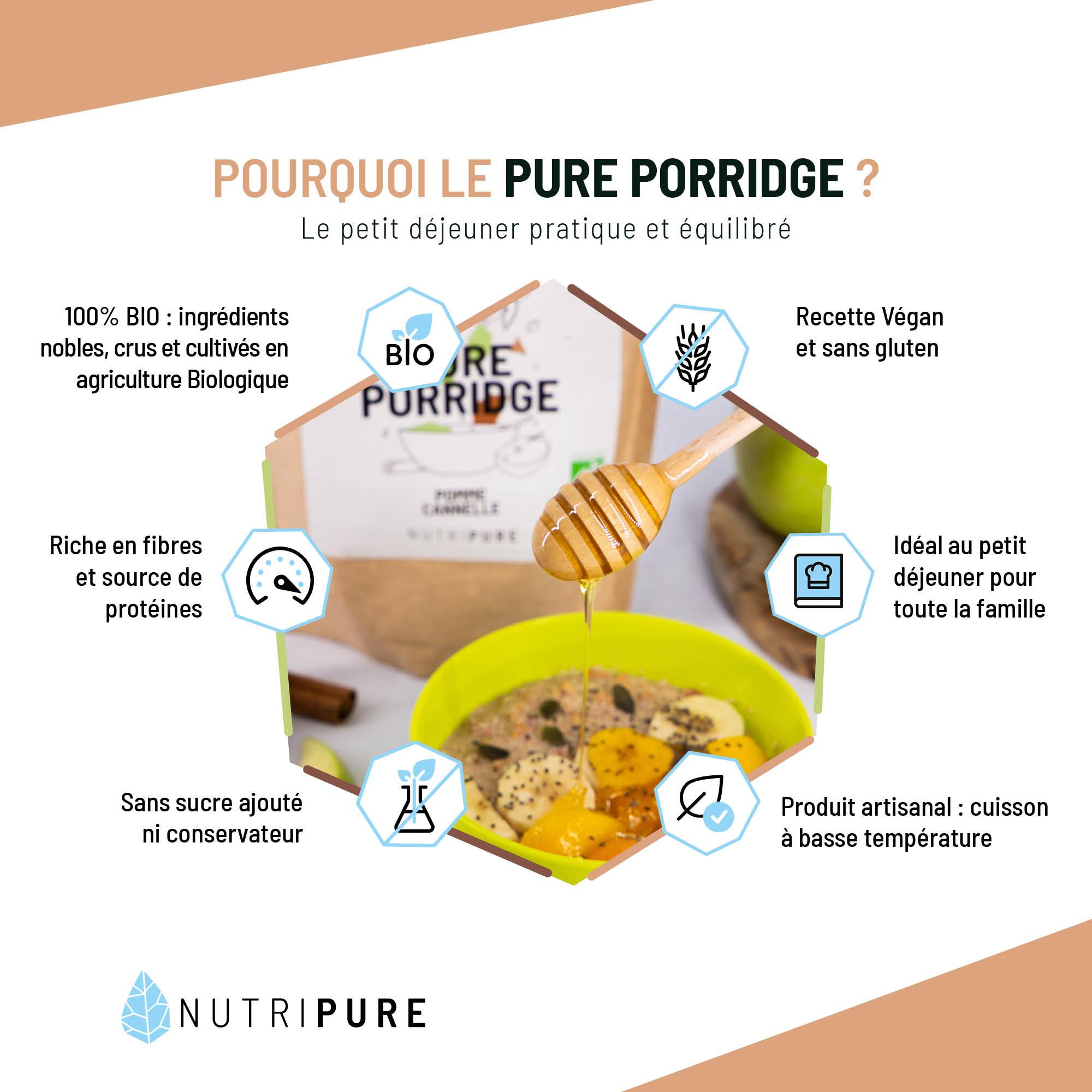 Pourquoi manger du porridge ?